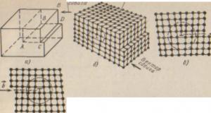 Строение и свойства материалов